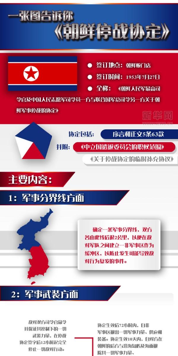 何为《朝鲜停战协定》(图)